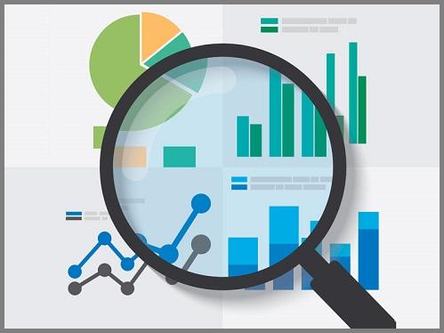 Bullseye Questionnaire and Gap analysis (August – September 2019)